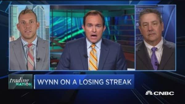 WYNN investors losing