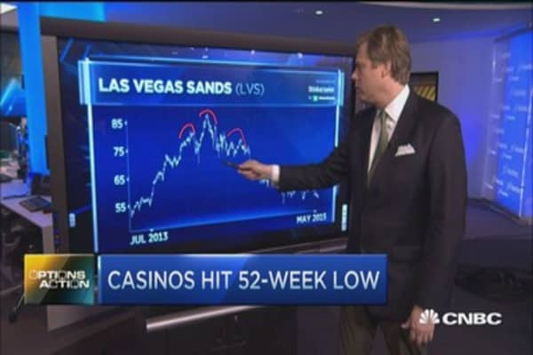 Casinos under the rug