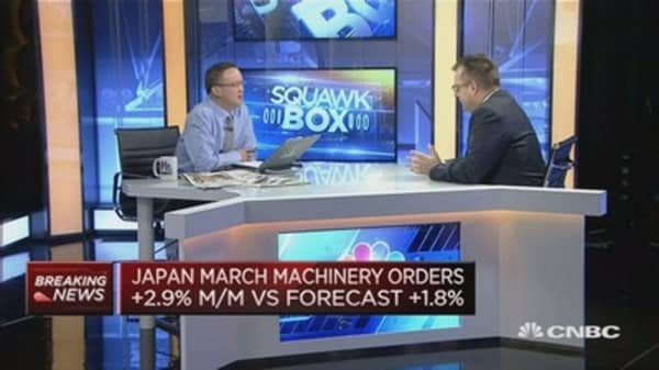 Japan machinery orders will be a non-event: CIBC