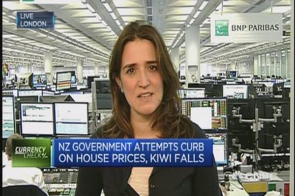 Weakness in NZ dollar is very interesting: Strategist