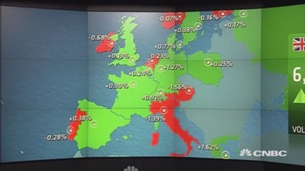 Europe shares close higher, Greek fears abate