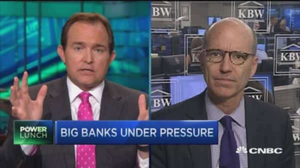 Big banks shrinking