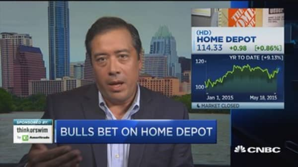 Options Action: Bet on Home Depot?