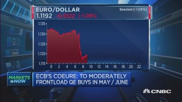 Euro zone inflation data: Reaction