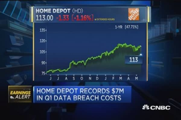 Home Depot beats Street estimates, raises forecast