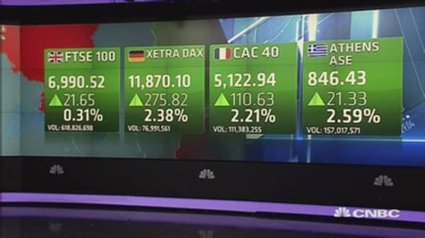 Europe ends sharply higher, ECB comments