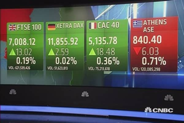 Europe closes higher; Greece and Fed in focus