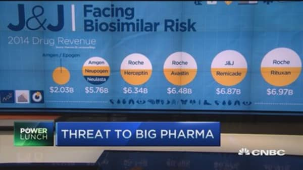 How biotechs are affecting J&J's business