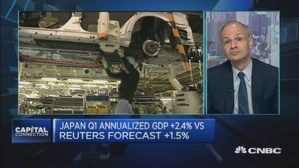 After upbeat Q1 GDP, what will BOJ do?