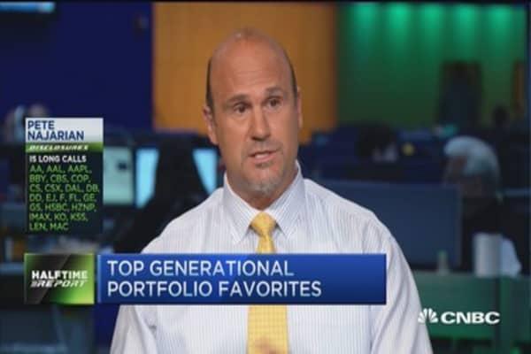 Stocks across all generations