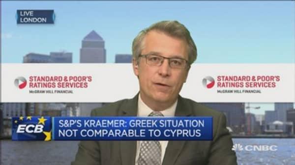 Greek default risk