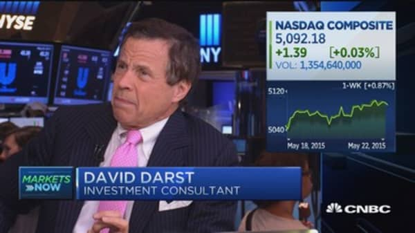 Low volume, volatility, validation & values: Darst