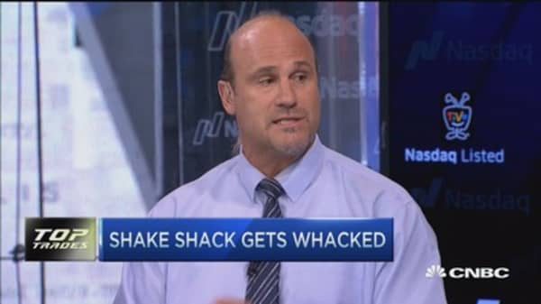 Shake Shack whacked