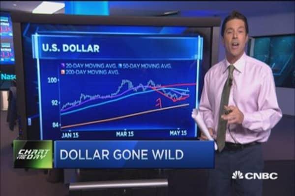 Dollar wrecking ball
