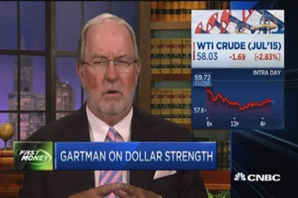 Dollar rally just beginning: Gartman
