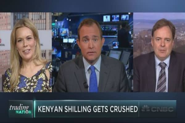 Why the Kenyan currency is tanking
