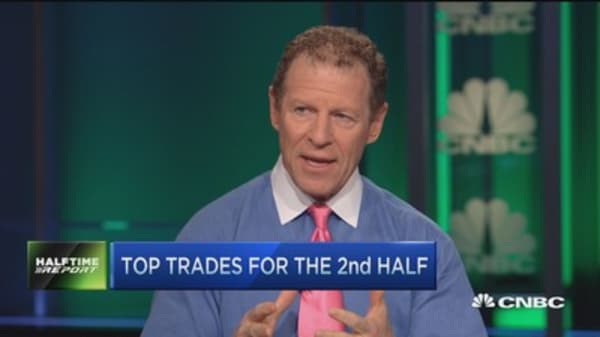 Top trades for the 2nd half: China, GLD & more