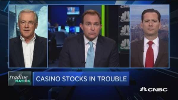Trading Nation: Wynn on losing streak