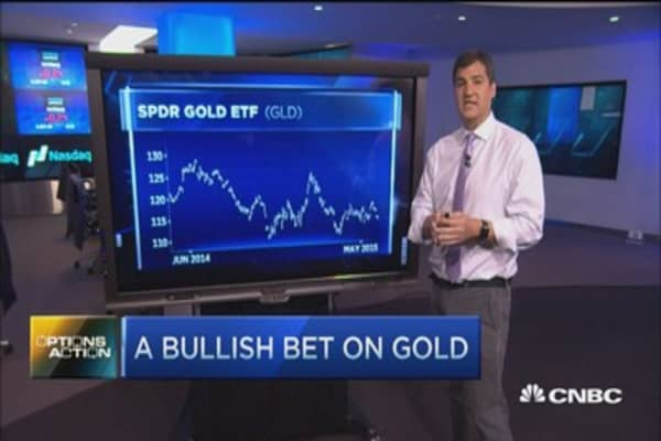 Options Action: Traders bet on gold spike