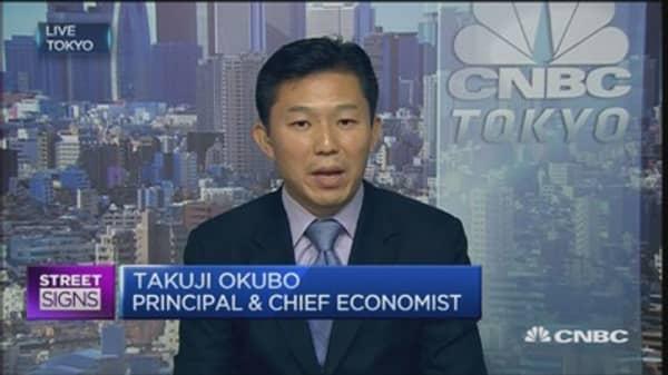 Behind Nikkei's longest winning streak since 1988
