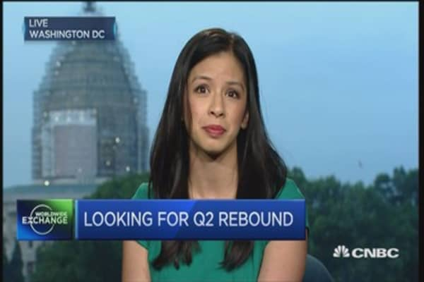 US GDP forecasts are concerning: Mui