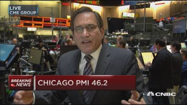 Chicago PMI 46.2