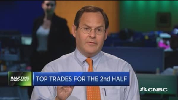 Top trades for the 2nd half: JCP, ARIA & SBUX