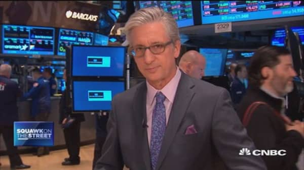 Pisani's market open: Chinese market back again