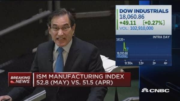 ISM manufacturing index: 52.8