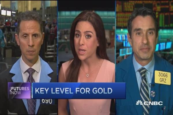 Futures Now: Key level for gold