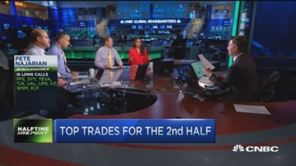 Top trades for the 2nd half: TXN, BMY & more
