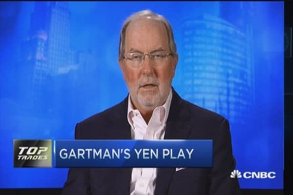 Gartman: Short yen against US dollar