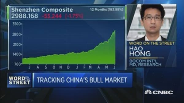 Is China the 'short of a lifetime?' Not really: BoCom