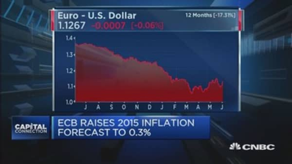 Euro seeing a 'continuation of a squeeze': Pro