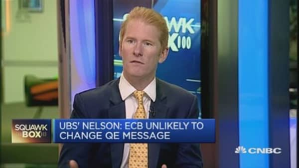 Yield spike triggered aggressive rotation: Strategist