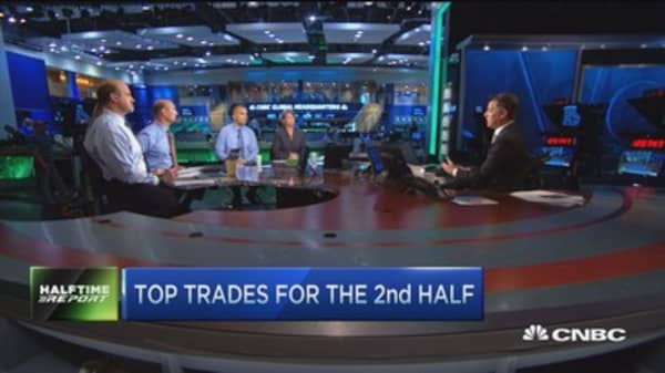 Top trades for the 2nd half: Energy, HYG & more