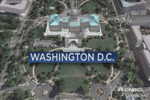 Snapshot of Washington, D.C. real estate