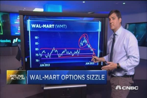 Options Action: Walmart options sizzle