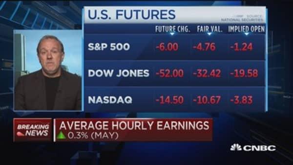 Jobs report a 'head fake': Jim Paulsen