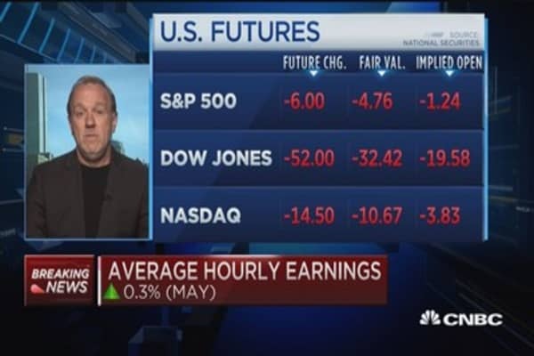 Jobs report a 'head fake': Jim Paulsen
