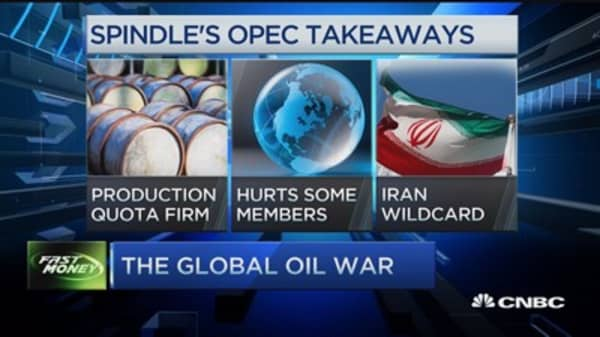 Global oil war