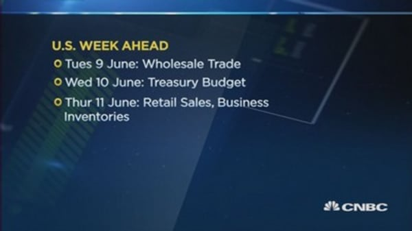 What's on the agenda in Asia this week