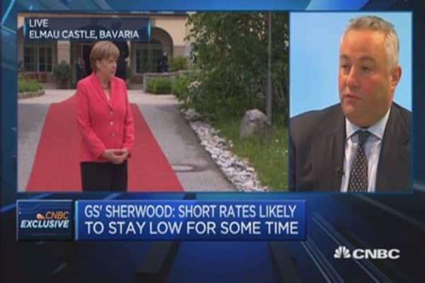Goldman's Sherwood on Fed rate hike