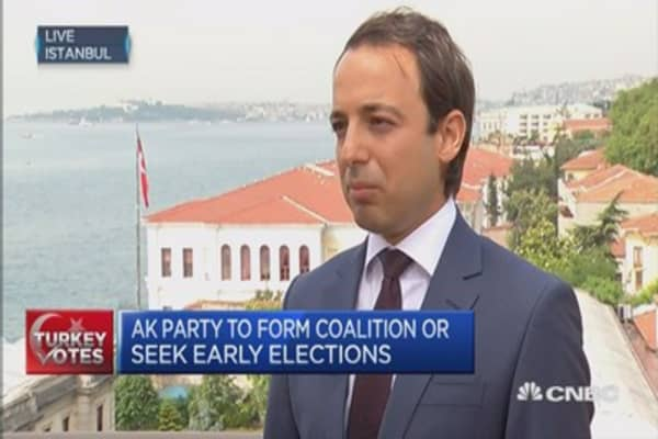 Turkish central bank should control volatility: Analyst