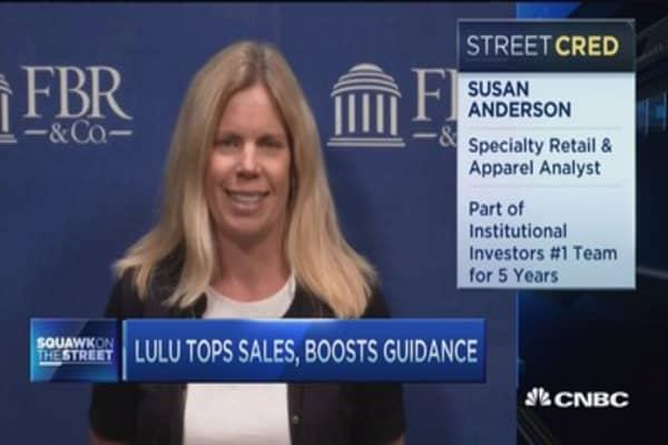 Lululemon 2015 outlook: Pro