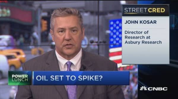 Oil set to spike?