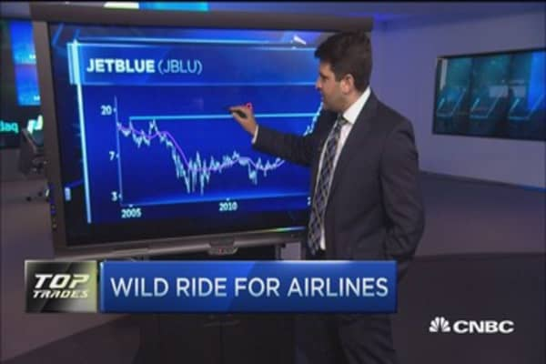 Wild ride for airlines