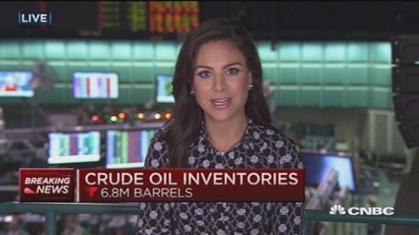 Crude oil inventories 6.8M barrels