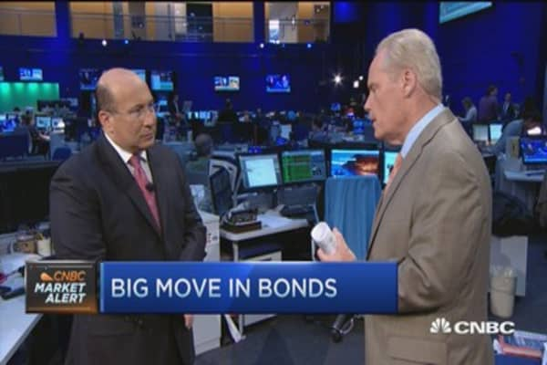 Yields, stocks higher; Why?