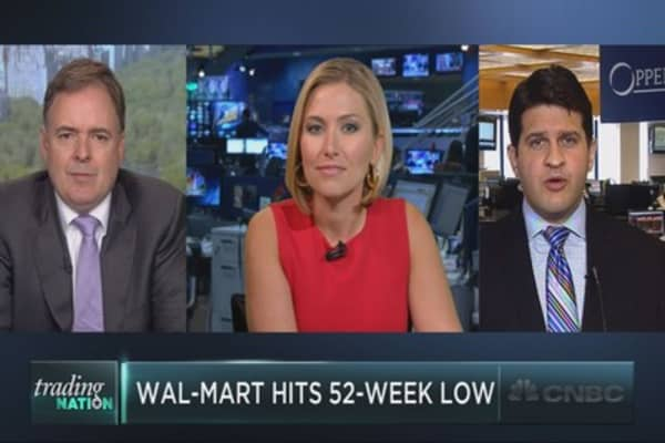 Wal-Mart badly lagging the market
